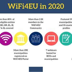 2020 WIFI4EU