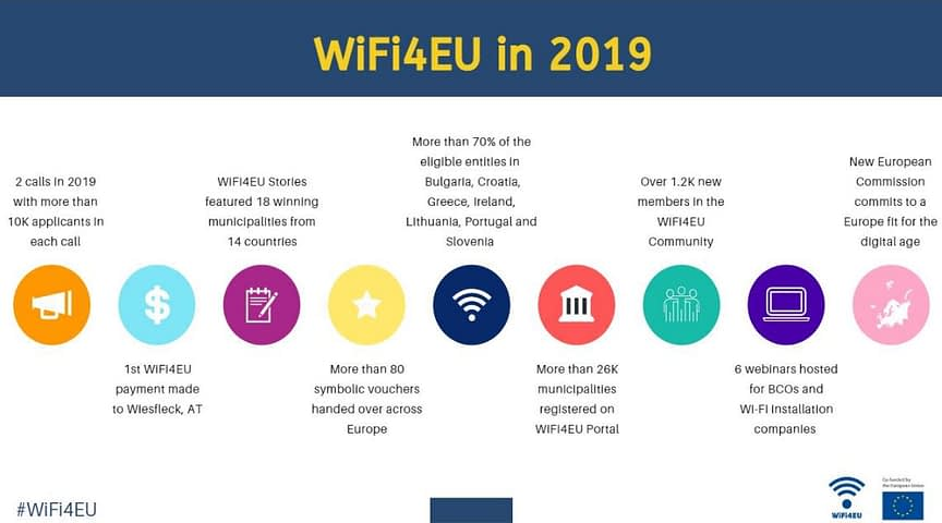 Gran Impacte WIFI4EU